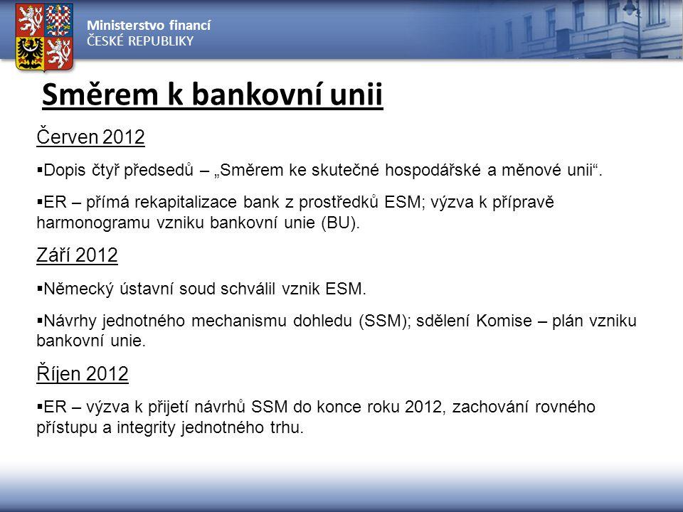 Směrem k bankovní unii Červen 2012 Září 2012 Říjen 2012