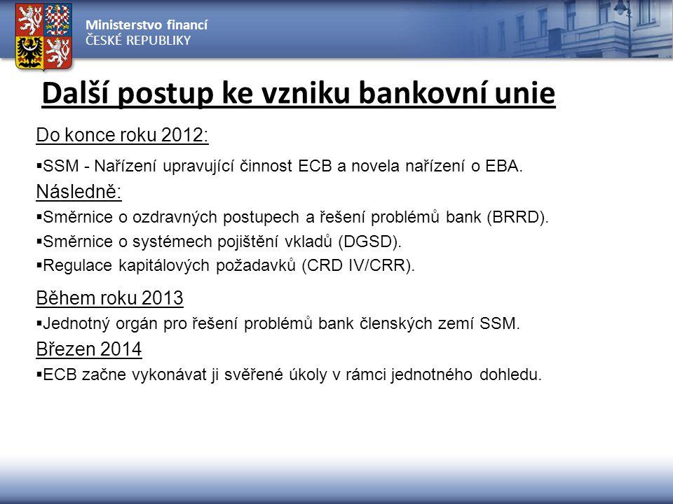 Další postup ke vzniku bankovní unie