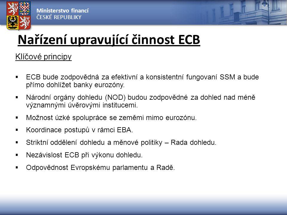 Nařízení upravující činnost ECB