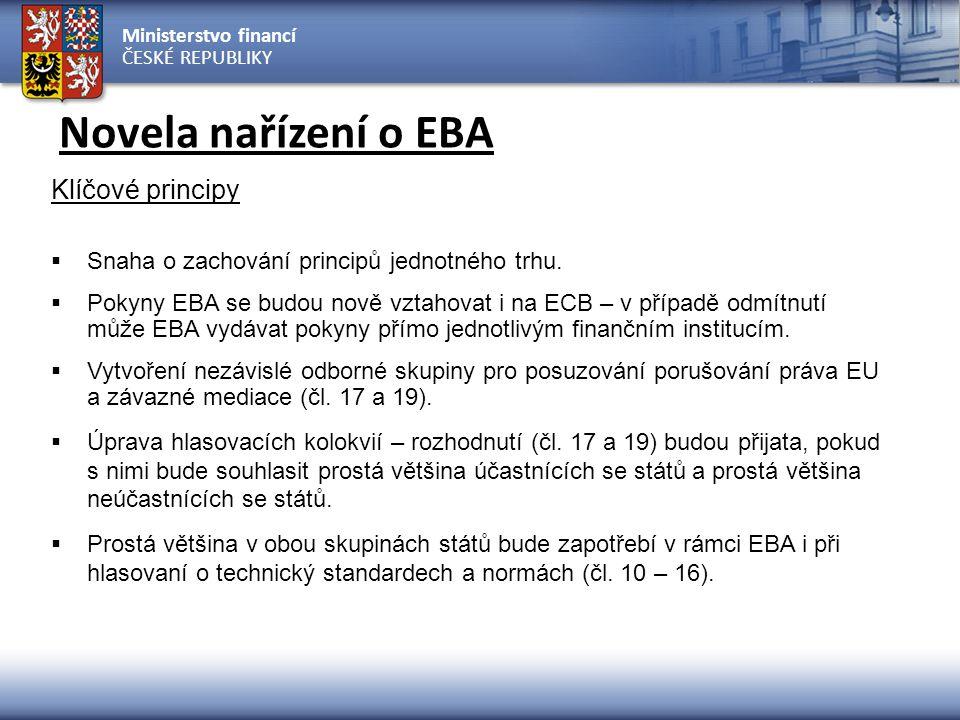 Novela nařízení o EBA Klíčové principy