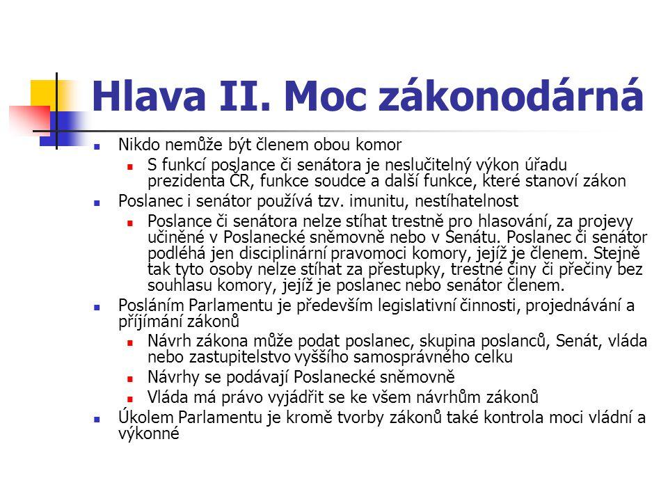 Hlava II. Moc zákonodárná