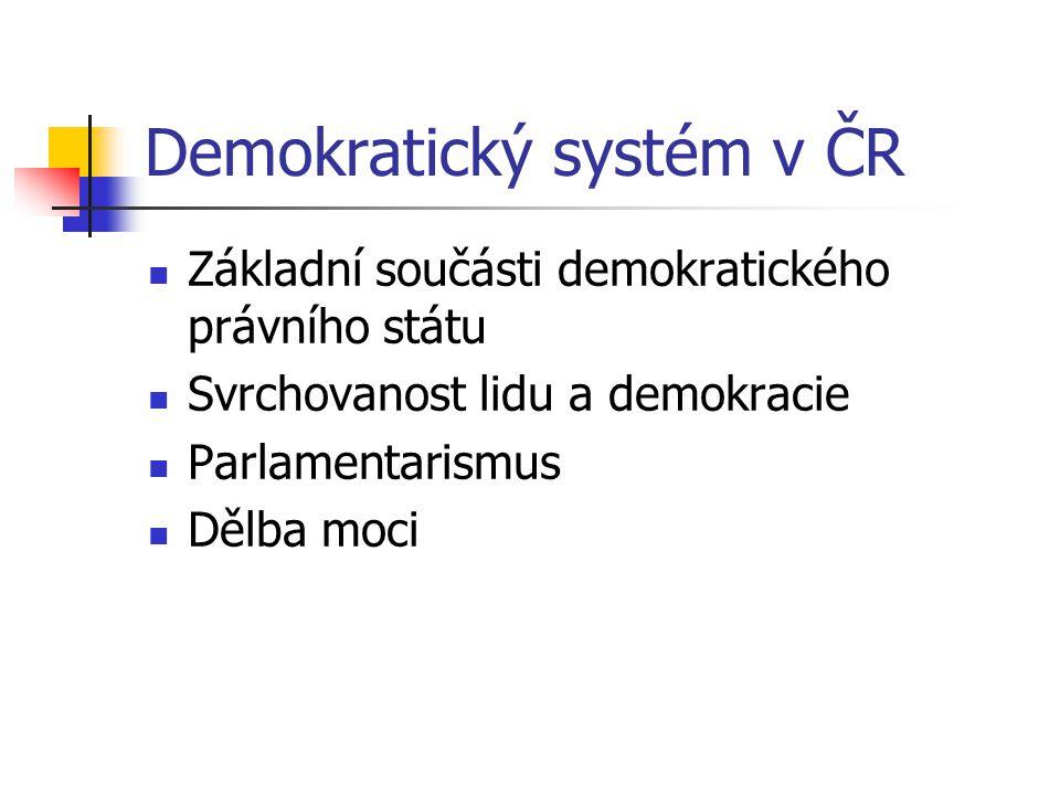 Demokratický systém v ČR