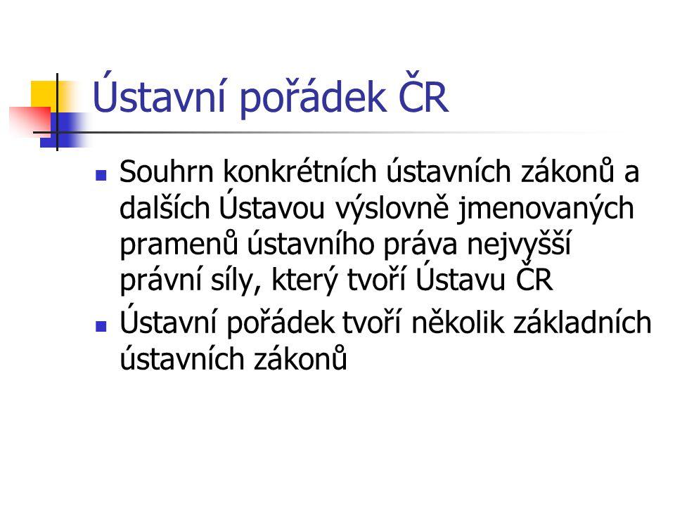 Ústavní pořádek ČR