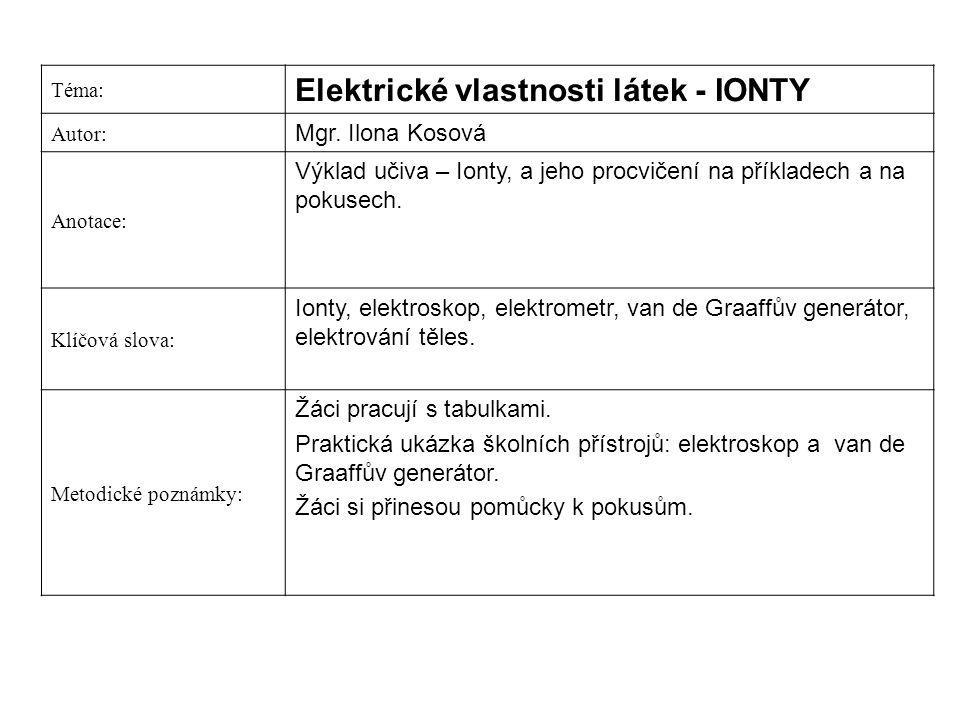 Elektrické vlastnosti látek - IONTY