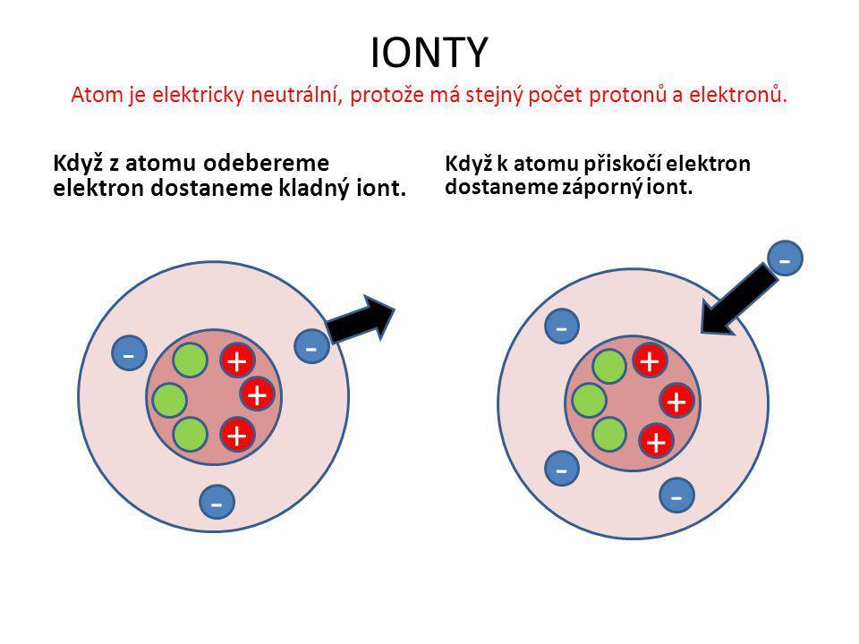IONTY Atom je elektricky neutrální, protože má stejný počet protonů a elektronů.