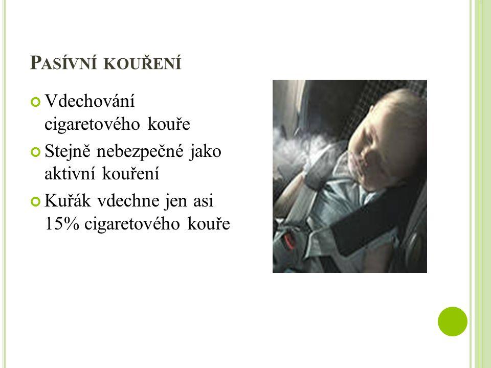 Pasívní kouření Vdechování cigaretového kouře