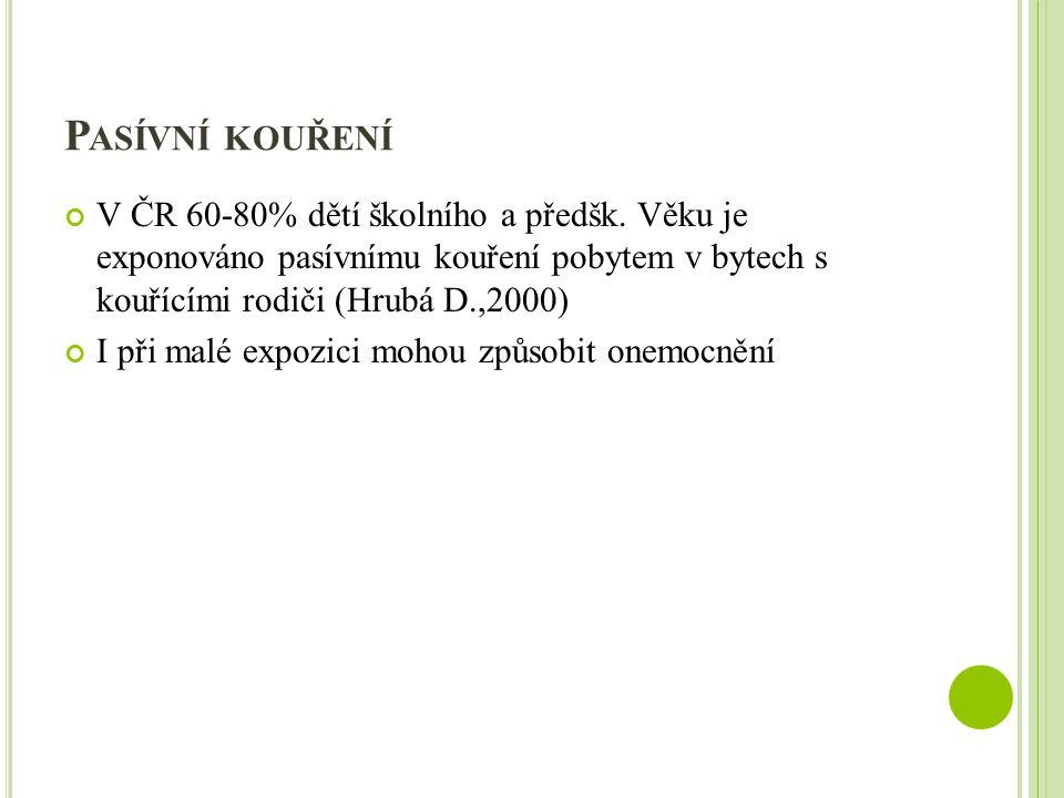 Pasívní kouření V ČR 60-80% dětí školního a předšk. Věku je exponováno pasívnímu kouření pobytem v bytech s kouřícími rodiči (Hrubá D.,2000)