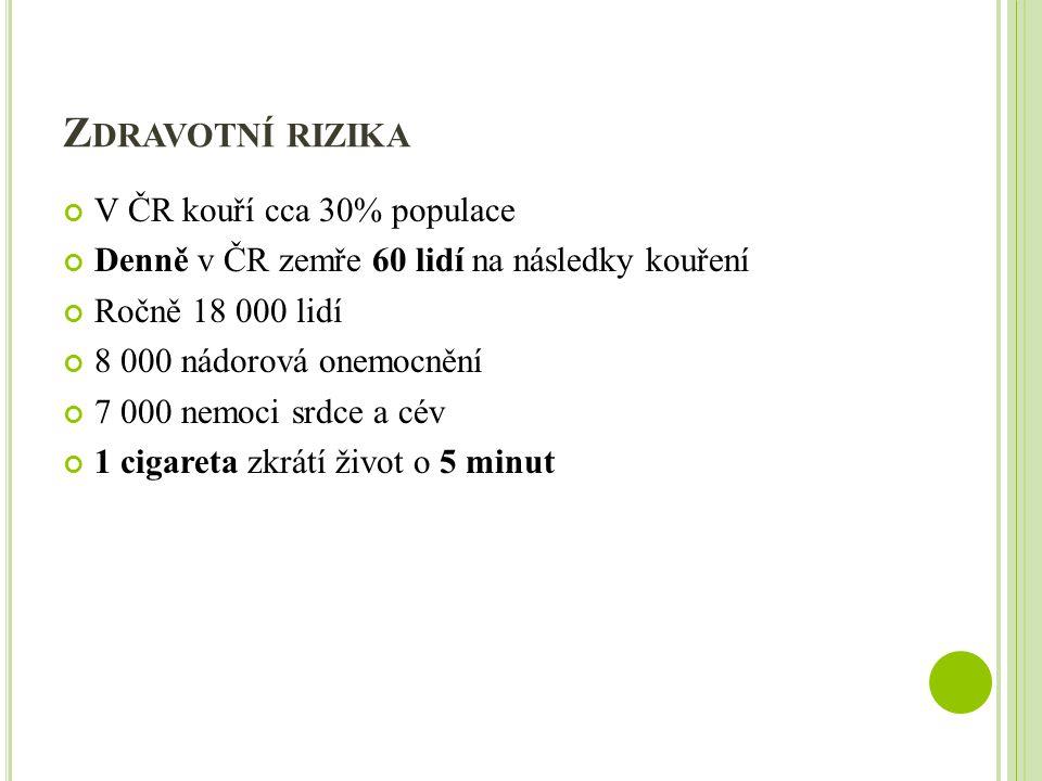 Zdravotní rizika V ČR kouří cca 30% populace