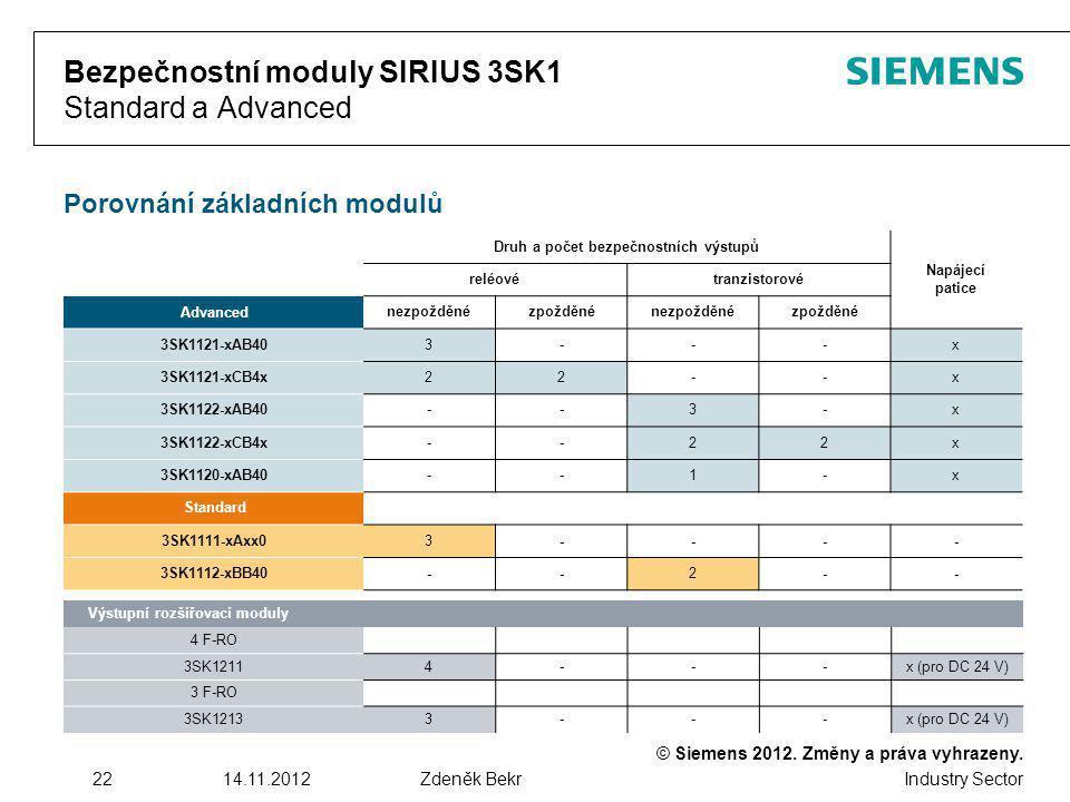 Bezpečnostní moduly SIRIUS 3SK1 Standard a Advanced
