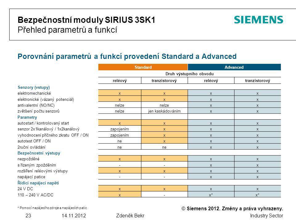 Bezpečnostní moduly SIRIUS 3SK1 Přehled parametrů a funkcí
