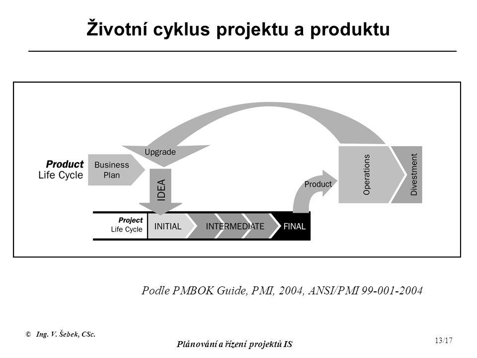 Životní cyklus projektu a produktu