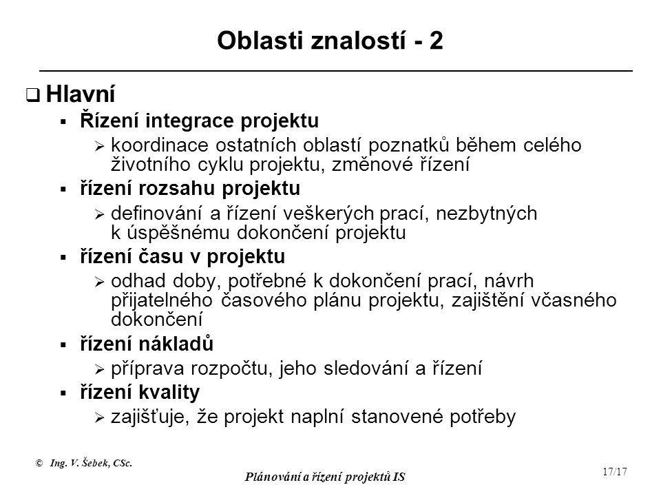 Oblasti znalostí - 2 Hlavní Řízení integrace projektu