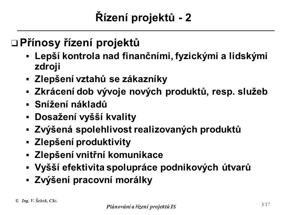 Přínosy řízení projektů