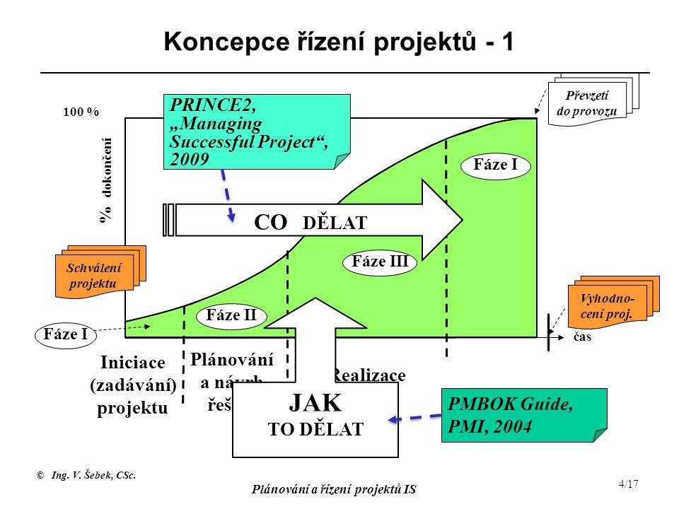 Koncepce řízení projektů - 1