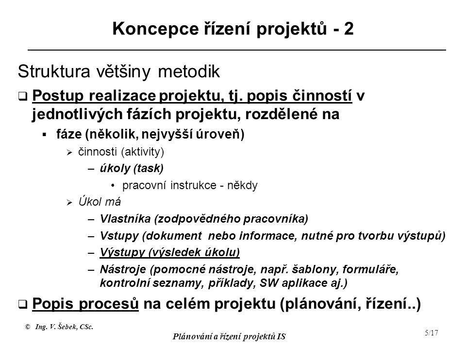 Koncepce řízení projektů - 2