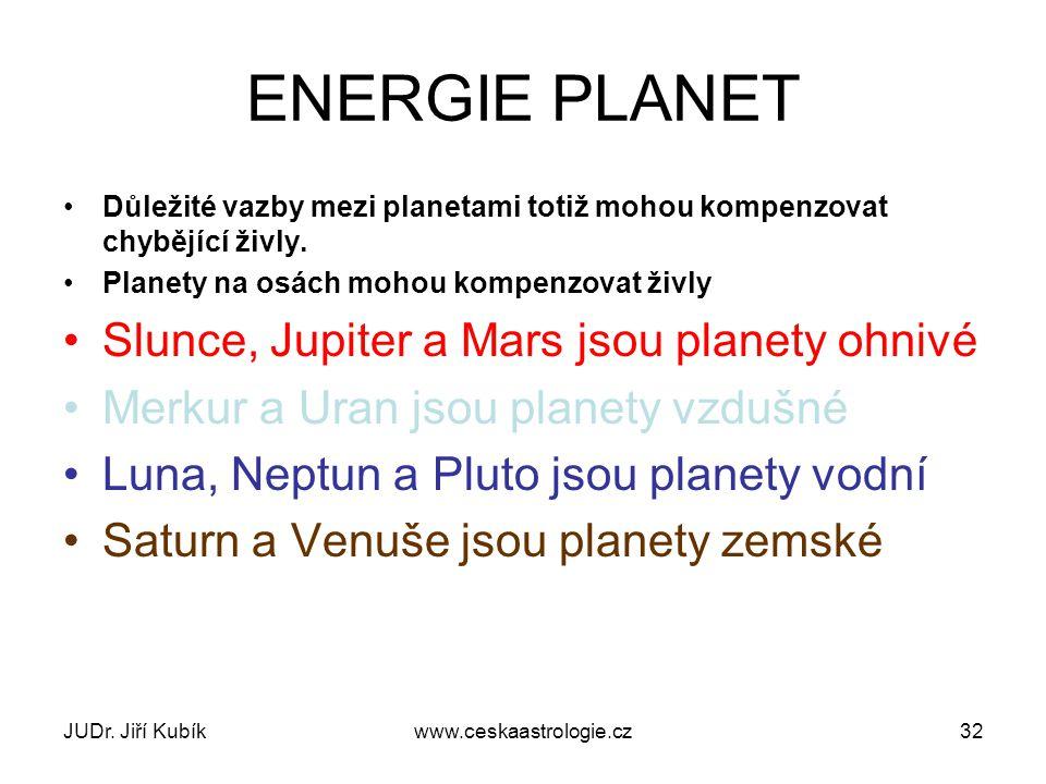 ENERGIE PLANET Slunce, Jupiter a Mars jsou planety ohnivé