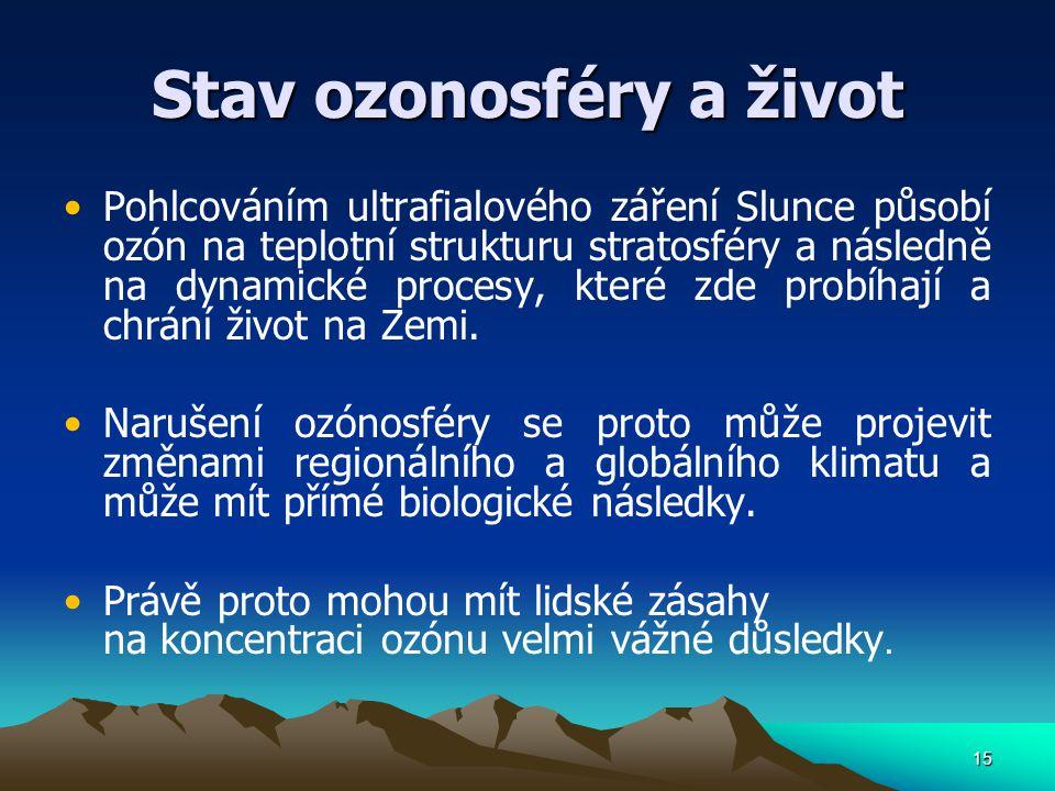 Stav ozonosféry a život