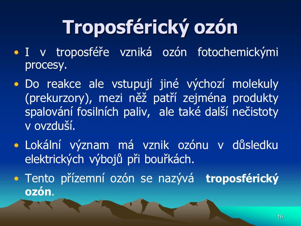 Troposférický ozón I v troposféře vzniká ozón fotochemickými procesy.