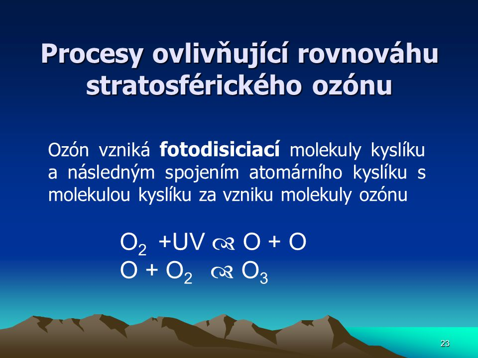 Procesy ovlivňující rovnováhu stratosférického ozónu