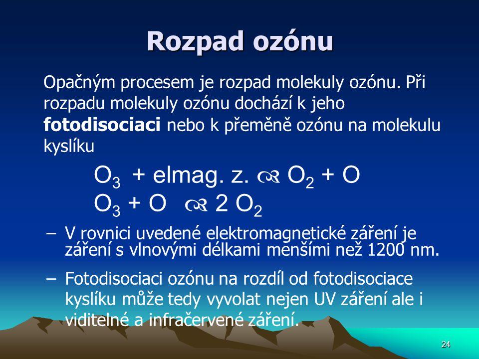 Rozpad ozónu O3 + elmag. z.  O2 + O O3 + O  2 O2