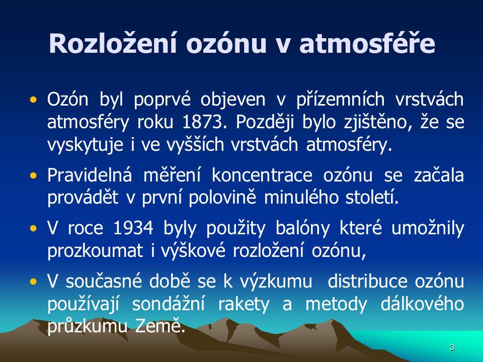 Rozložení ozónu v atmosféře