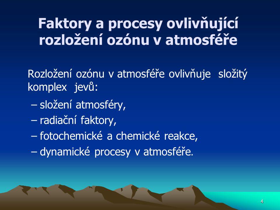 Faktory a procesy ovlivňující rozložení ozónu v atmosféře