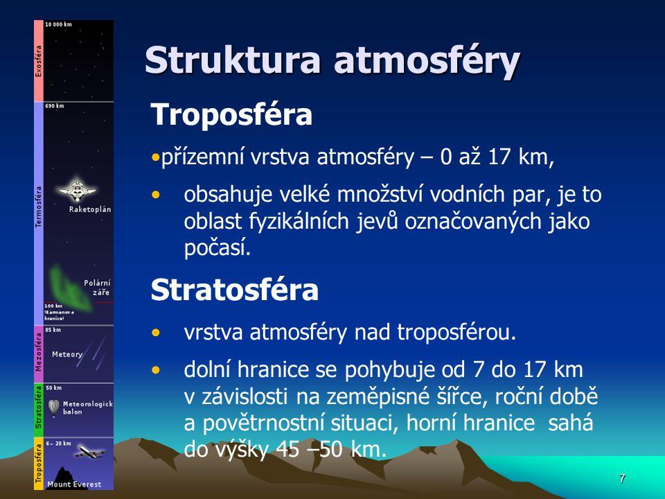 Struktura atmosféry Troposféra Stratosféra