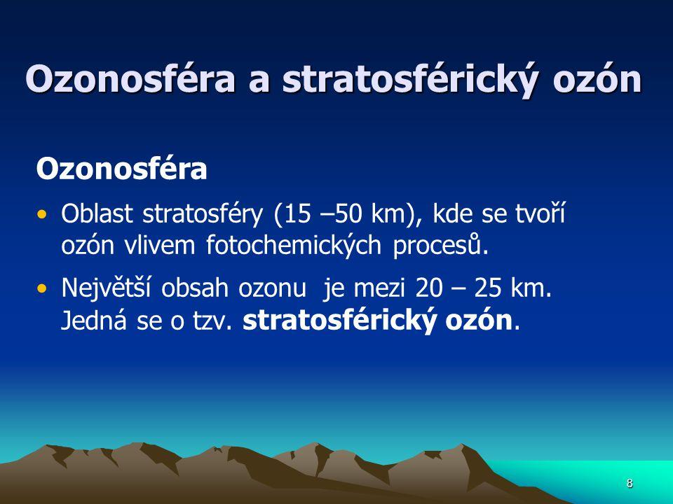 Ozonosféra a stratosférický ozón