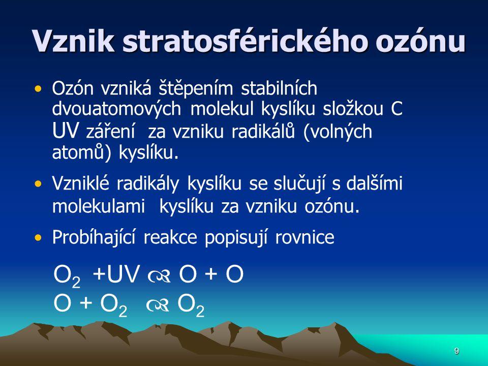 Vznik stratosférického ozónu