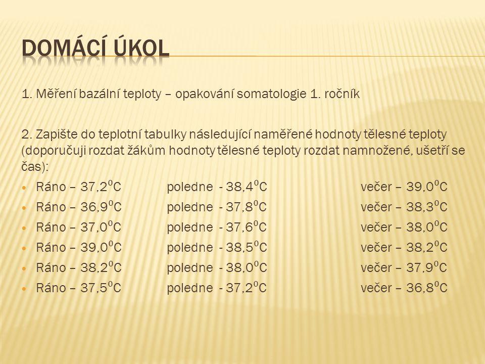 Domácí úkol 1. Měření bazální teploty – opakování somatologie 1. ročník.