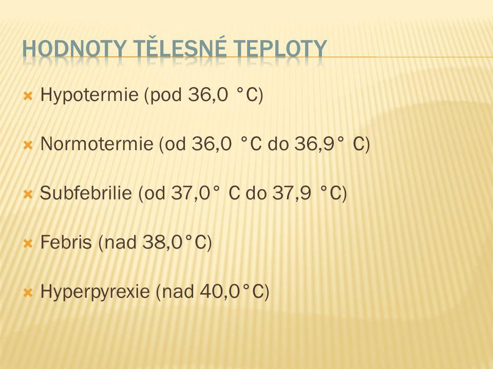 Hodnoty tělesné teploty