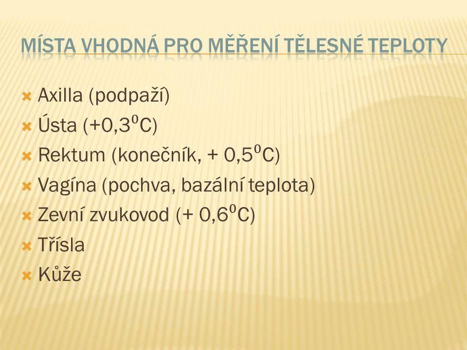 Místa vhodná pro měření tělesné teploty