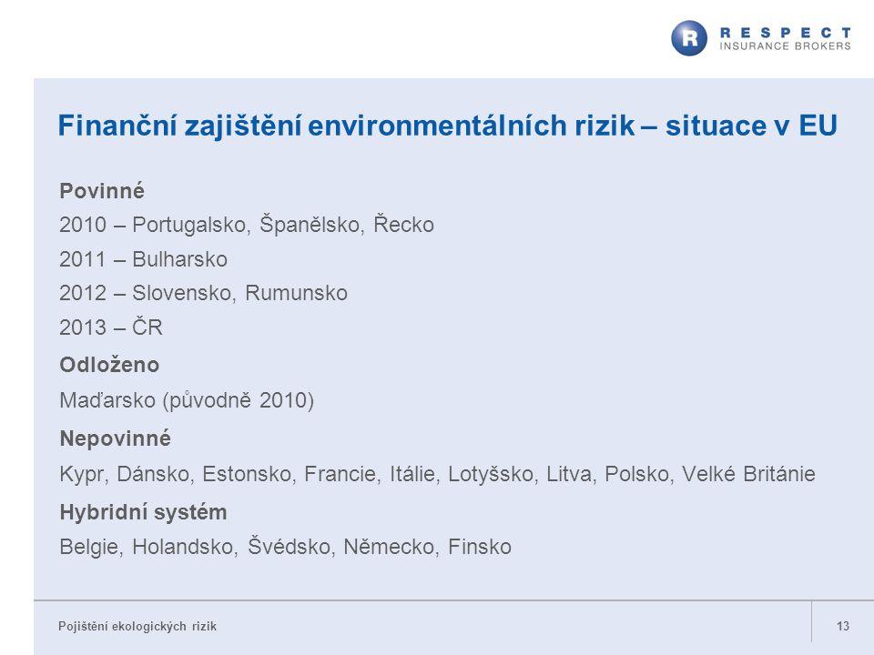 Finanční zajištění environmentálních rizik – situace v EU