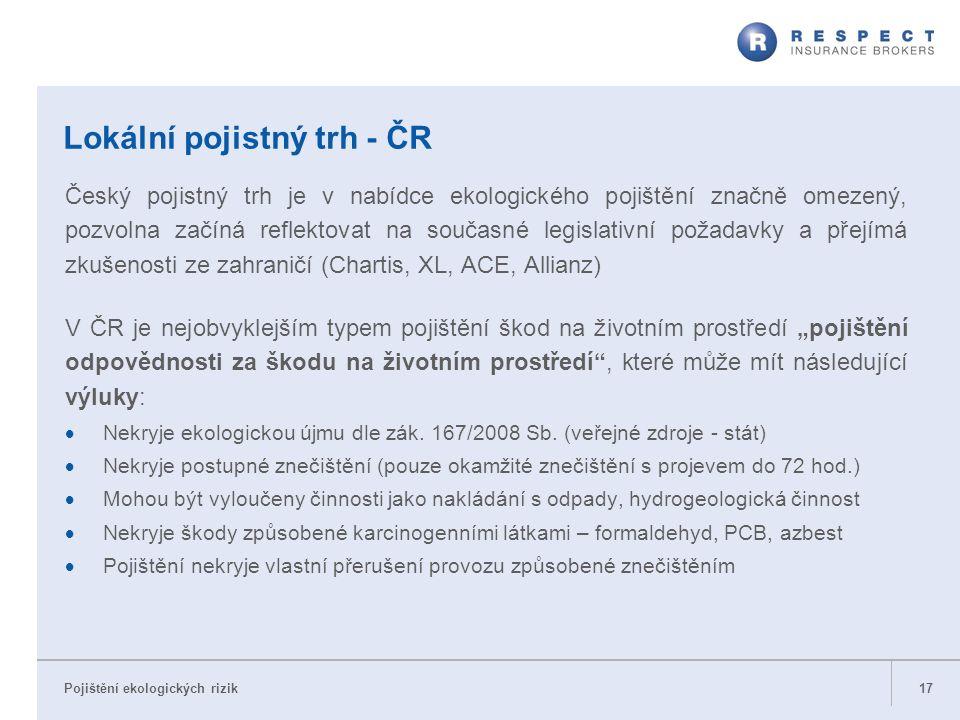 Lokální pojistný trh - ČR