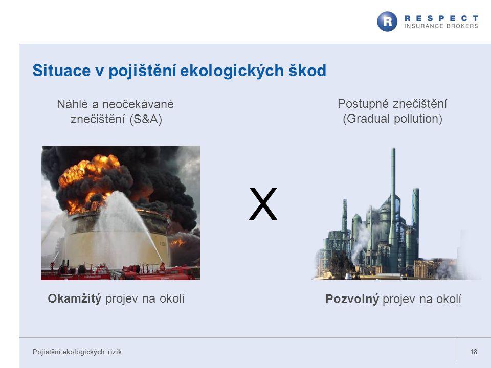 Situace v pojištění ekologických škod