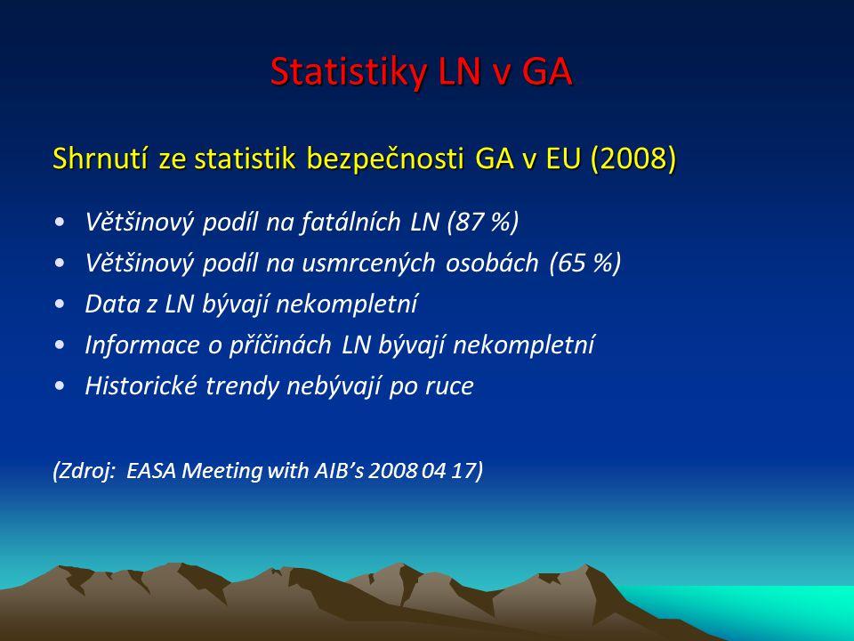 Statistiky LN v GA Shrnutí ze statistik bezpečnosti GA v EU (2008)