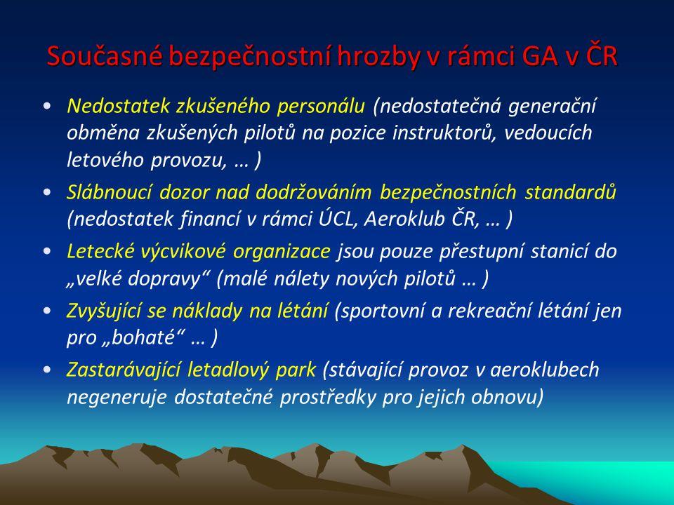 Současné bezpečnostní hrozby v rámci GA v ČR