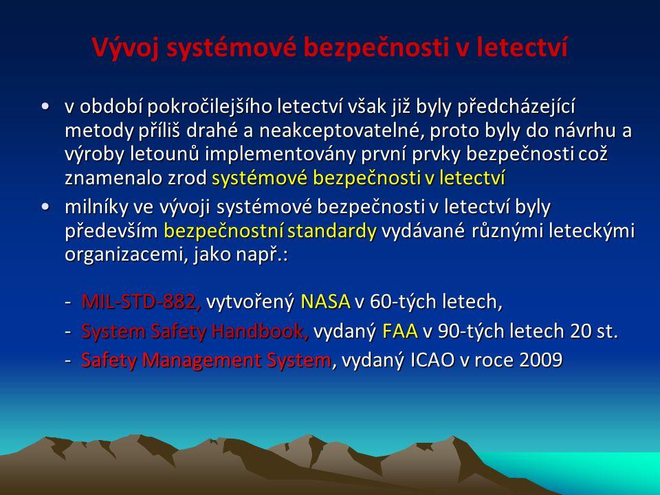 Vývoj systémové bezpečnosti v letectví