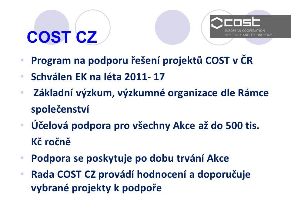 COST CZ Program na podporu řešení projektů COST v ČR