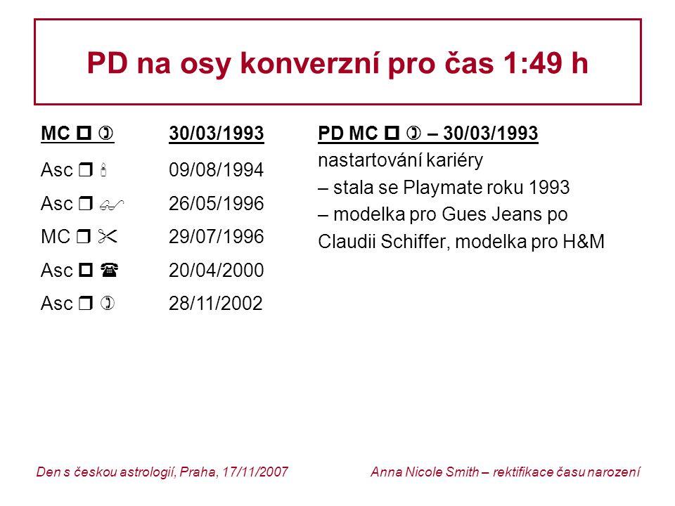 PD na osy konverzní pro čas 1:49 h