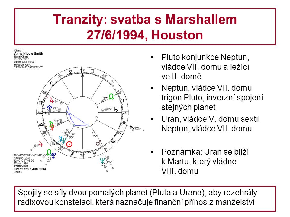 Tranzity: svatba s Marshallem 27/6/1994, Houston