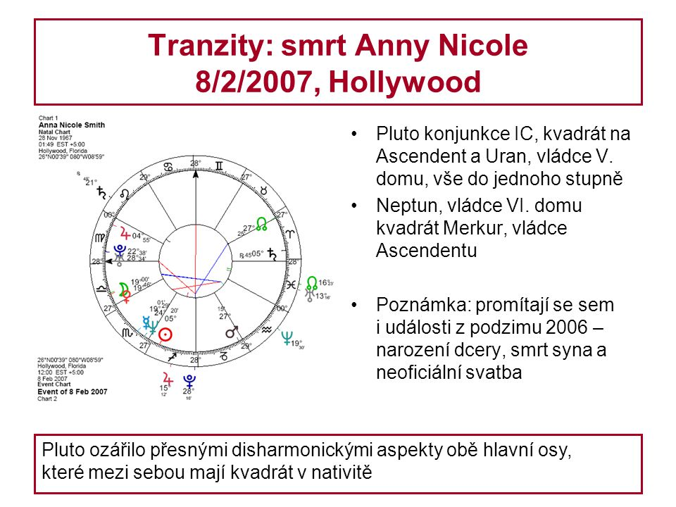Tranzity: smrt Anny Nicole 8/2/2007, Hollywood
