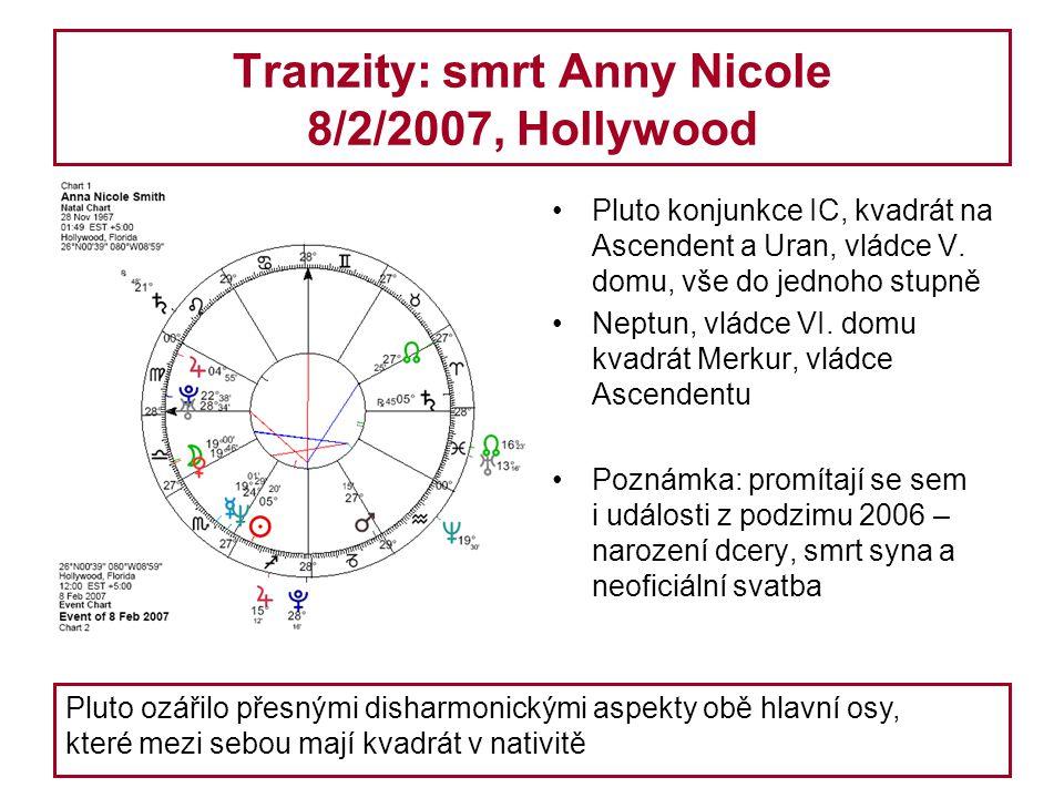 Tranzity: smrt Anny Nicole 8/2/2007, Hollywood