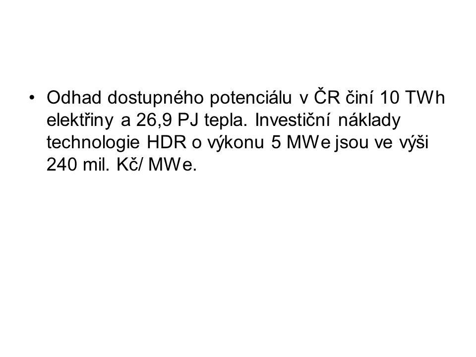 Odhad dostupného potenciálu v ČR činí 10 TWh elektřiny a 26,9 PJ tepla