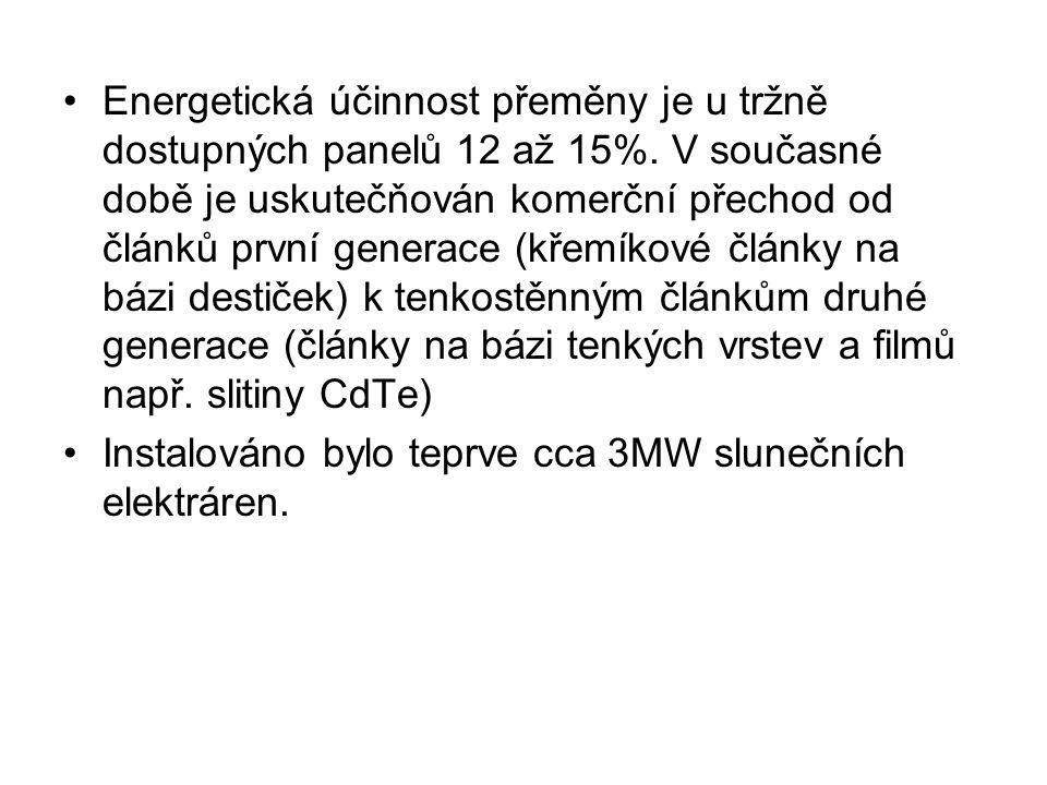 Energetická účinnost přeměny je u tržně dostupných panelů 12 až 15%