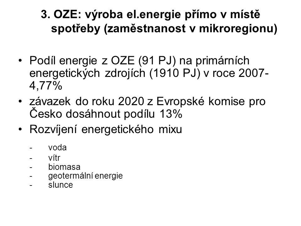 - voda - vítr - biomasa - geotermální energie - slunce
