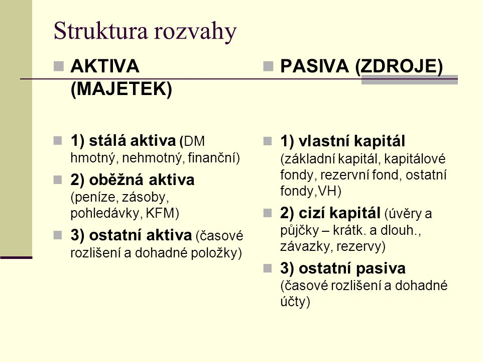 Struktura rozvahy AKTIVA (MAJETEK) PASIVA (ZDROJE)