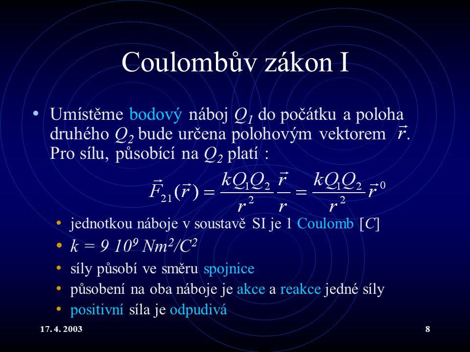 Coulombův zákon I Umístěme bodový náboj Q1 do počátku a poloha druhého Q2 bude určena polohovým vektorem . Pro sílu, působící na Q2 platí :