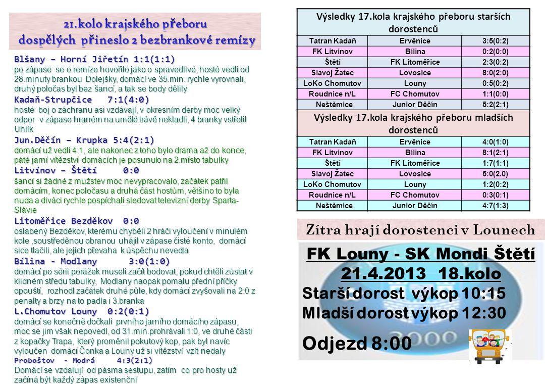 Odjezd 8:00 FK Louny - SK Mondi Štětí 21.4.2013 18.kolo