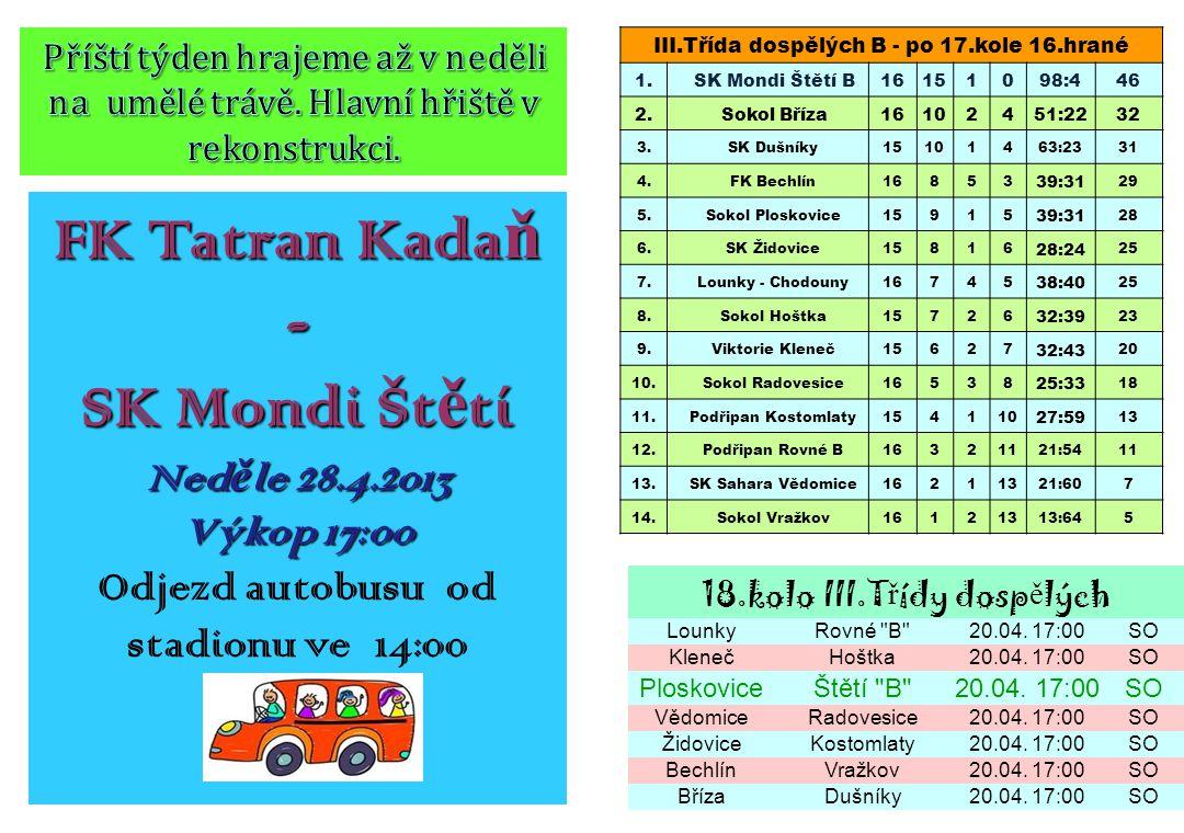 FK Tatran Kadaň - SK Mondi Štětí